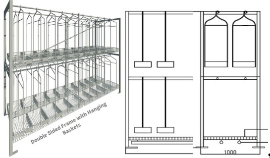 mesh-basket-system-for site-safety